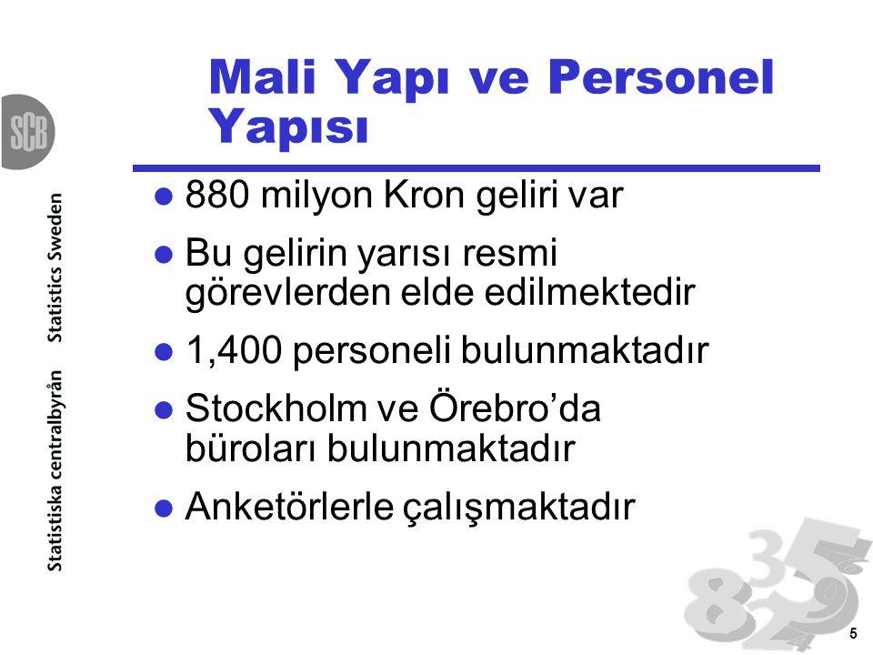 Mali Yapı ve Personel Yapısı