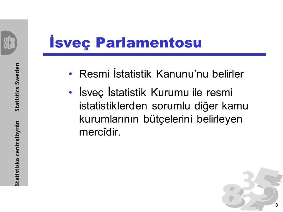 İsveç Parlamentosu Resmi İstatistik Kanunu'nu belirler