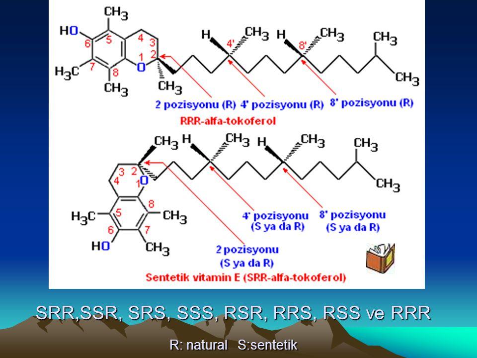SRR,SSR, SRS, SSS, RSR, RRS, RSS ve RRR R: natural S:sentetik