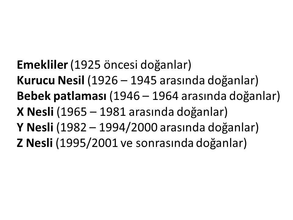 Emekliler (1925 öncesi doğanlar)