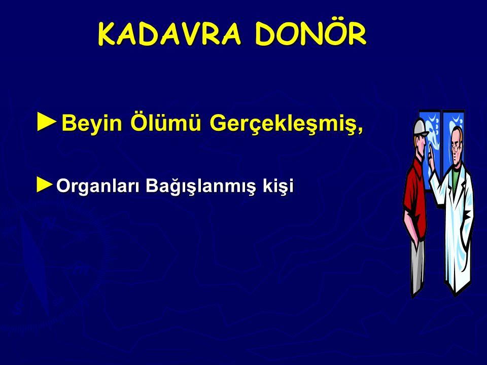 KADAVRA DONÖR Beyin Ölümü Gerçekleşmiş, Organları Bağışlanmış kişi