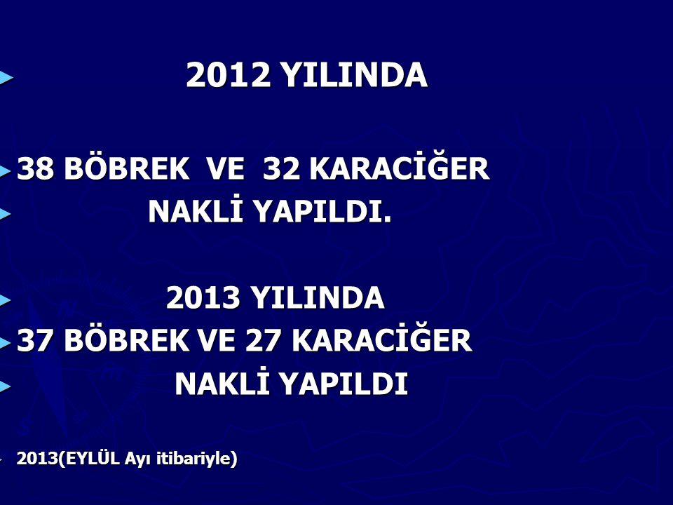 2012 YILINDA TOPLAM NAKİL SAYISI :292 38 BÖBREK VE 32 KARACİĞER