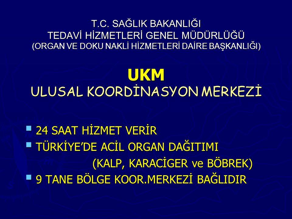 TÜRKİYE'DE ACİL ORGAN DAĞITIMI (KALP, KARACİGER ve BÖBREK)