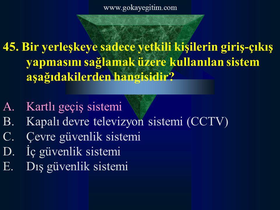 Kapalı devre televizyon sistemi (CCTV) Çevre güvenlik sistemi