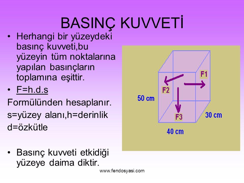 BASINÇ KUVVETİ Herhangi bir yüzeydeki basınç kuvveti,bu yüzeyin tüm noktalarına yapılan basınçların toplamına eşittir.