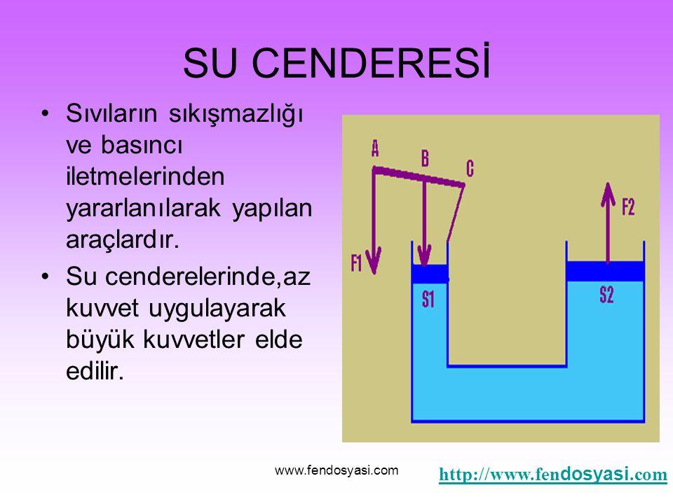 SU CENDERESİ Sıvıların sıkışmazlığı ve basıncı iletmelerinden yararlanılarak yapılan araçlardır.