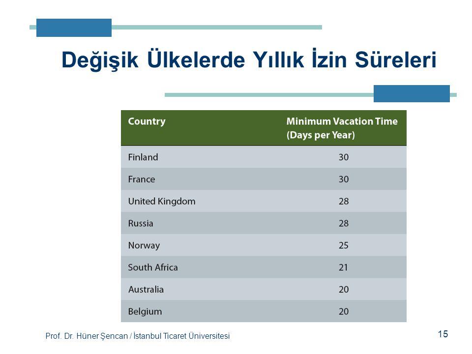 Değişik Ülkelerde Yıllık İzin Süreleri