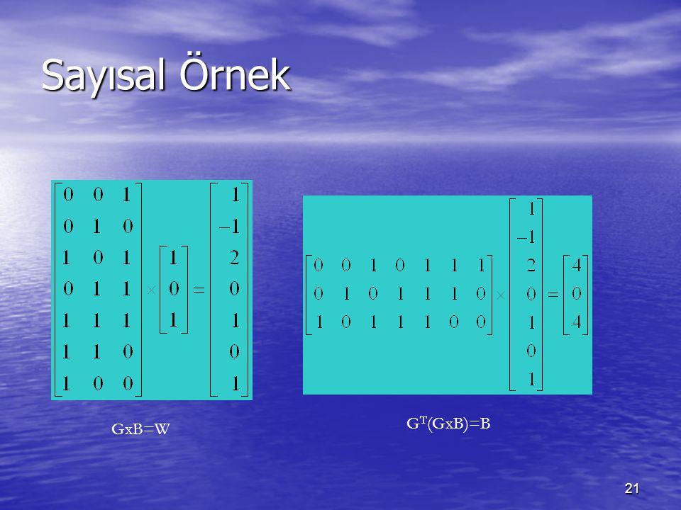 Sayısal Örnek GT(GxB)=B GxB=W