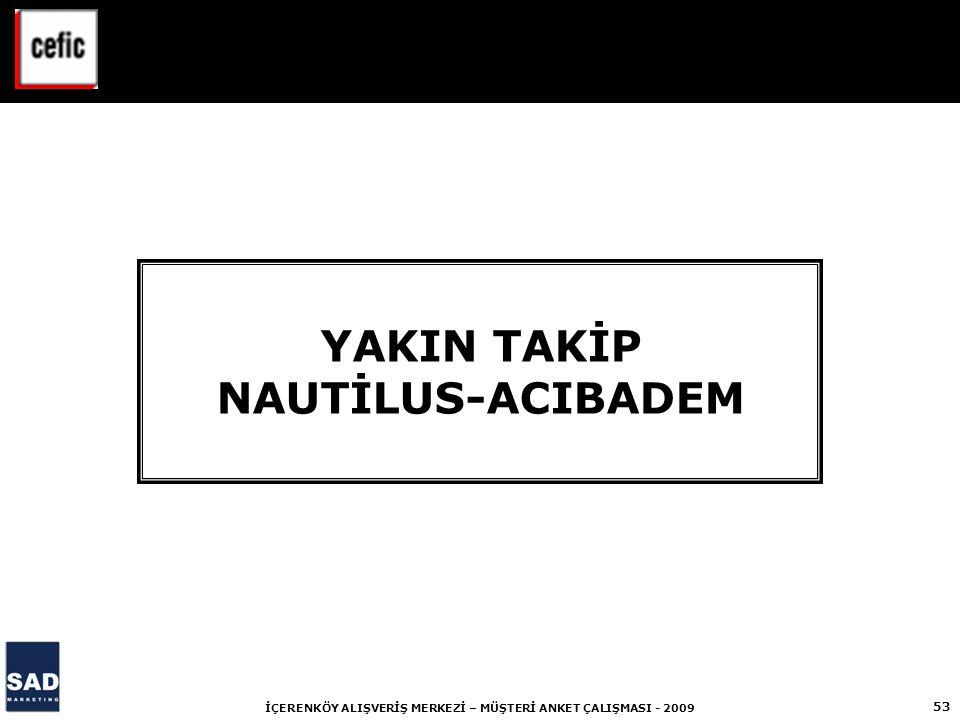YAKIN TAKİP NAUTİLUS-ACIBADEM