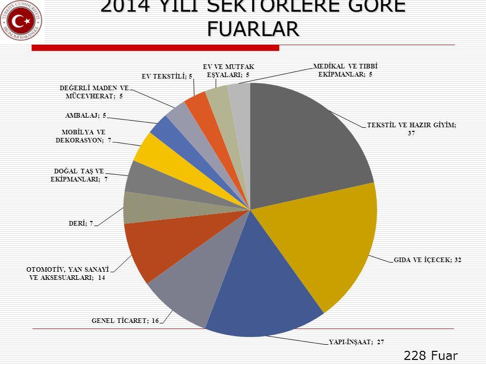2014 YILI SEKTÖRLERE GÖRE FUARLAR