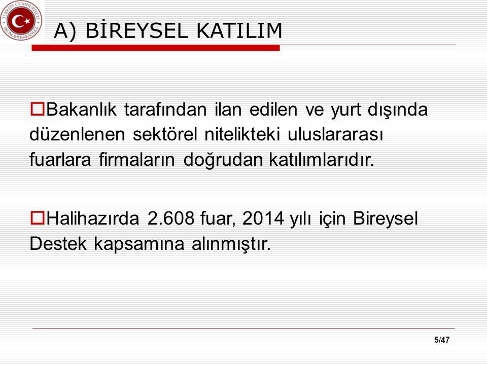 A) BİREYSEL KATILIM