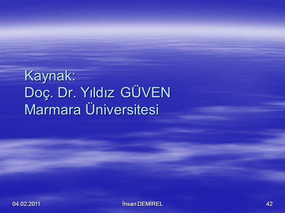 Kaynak: Doç. Dr. Yıldız GÜVEN Marmara Üniversitesi