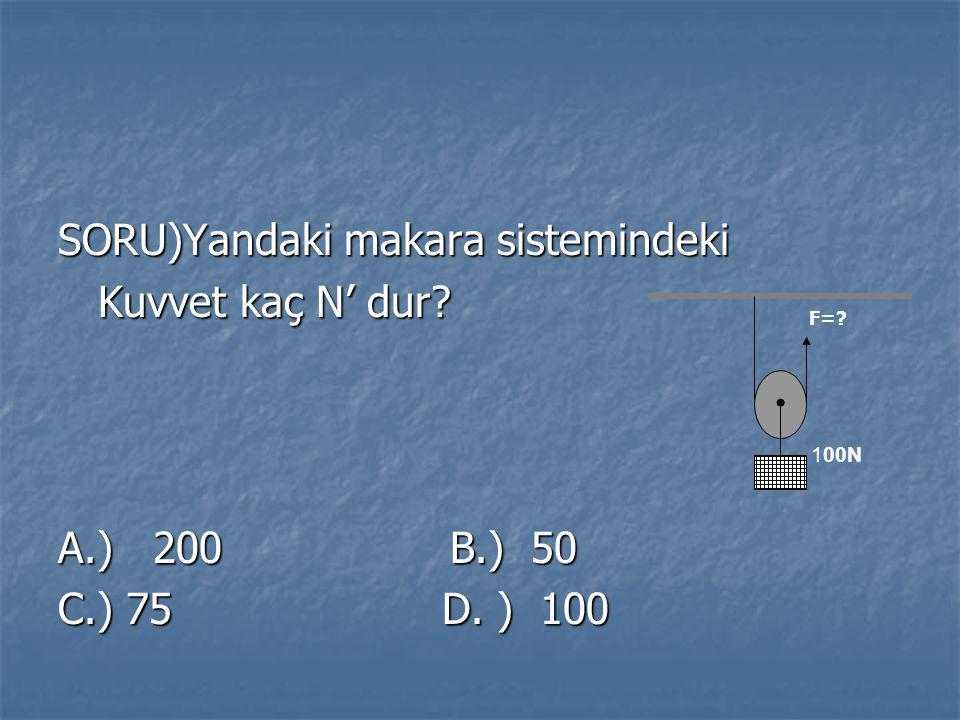 SORU)Yandaki makara sistemindeki Kuvvet kaç N' dur