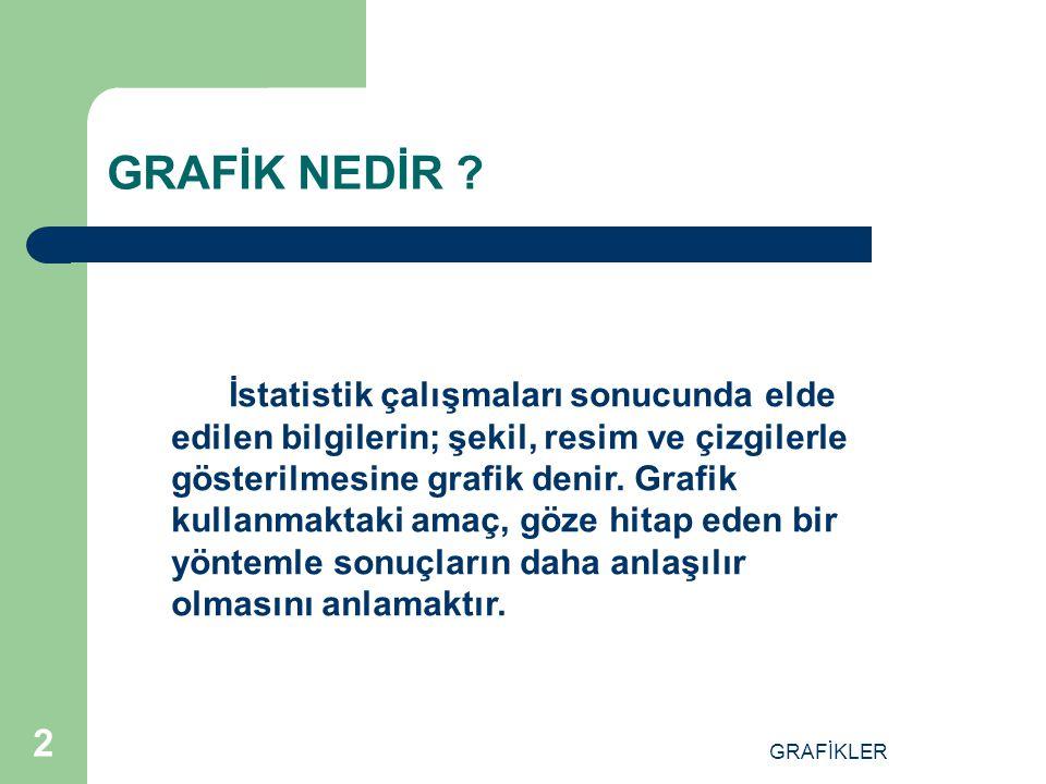 GRAFİK NEDİR