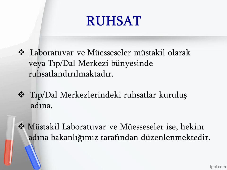 RUHSAT Laboratuvar ve Müesseseler müstakil olarak