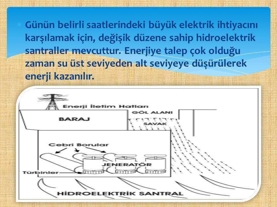 Günün belirli saatlerindeki büyük elektrik ihtiyacını karşılamak için, değişik düzene sahip hidroelektrik santraller mevcuttur.
