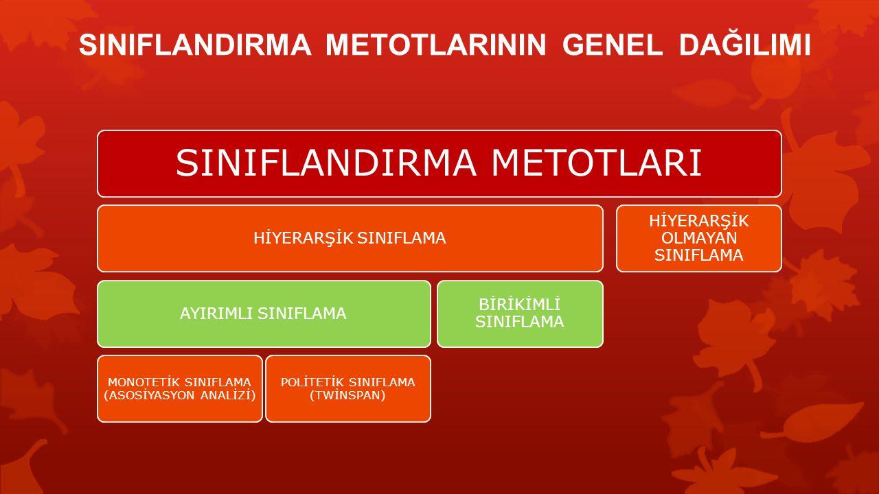 SINIFLANDIRMA METOTLARININ GENEL DAĞILIMI