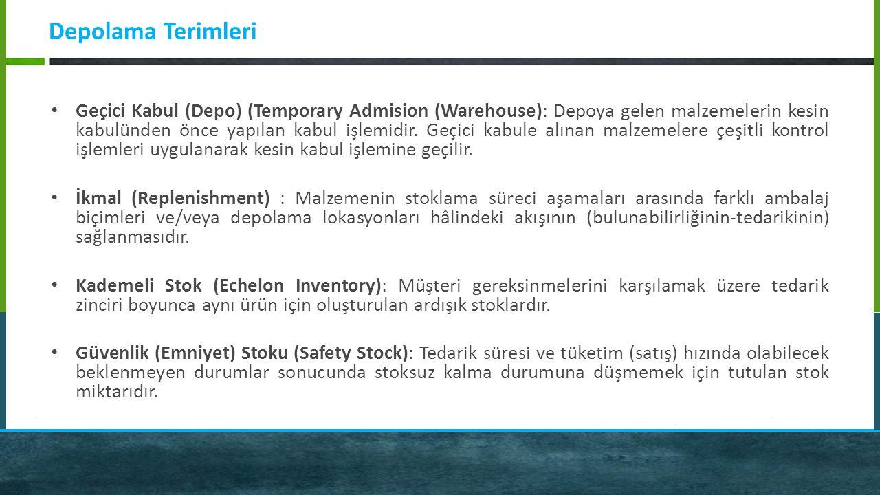 Depolama Terimleri