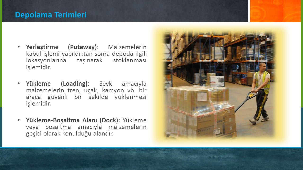 Depolama Terimleri Yerleştirme (Putaway): Malzemelerin kabul işlemi yapıldıktan sonra depoda ilgili lokasyonlarına taşınarak stoklanması işlemidir.