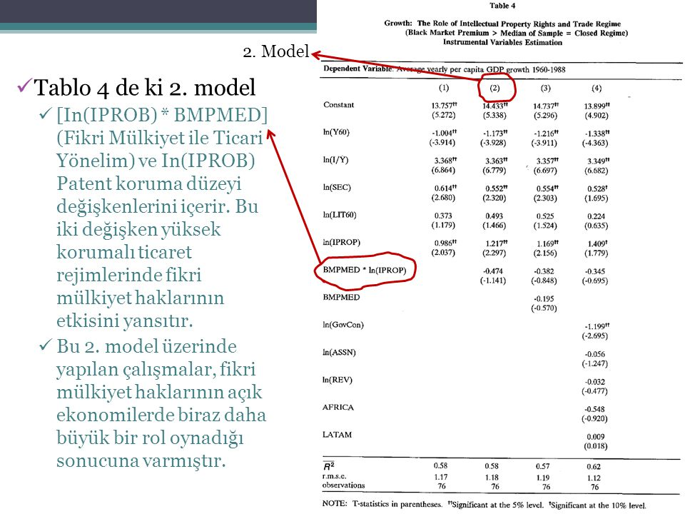 2. Model Tablo 4 de ki 2. model.