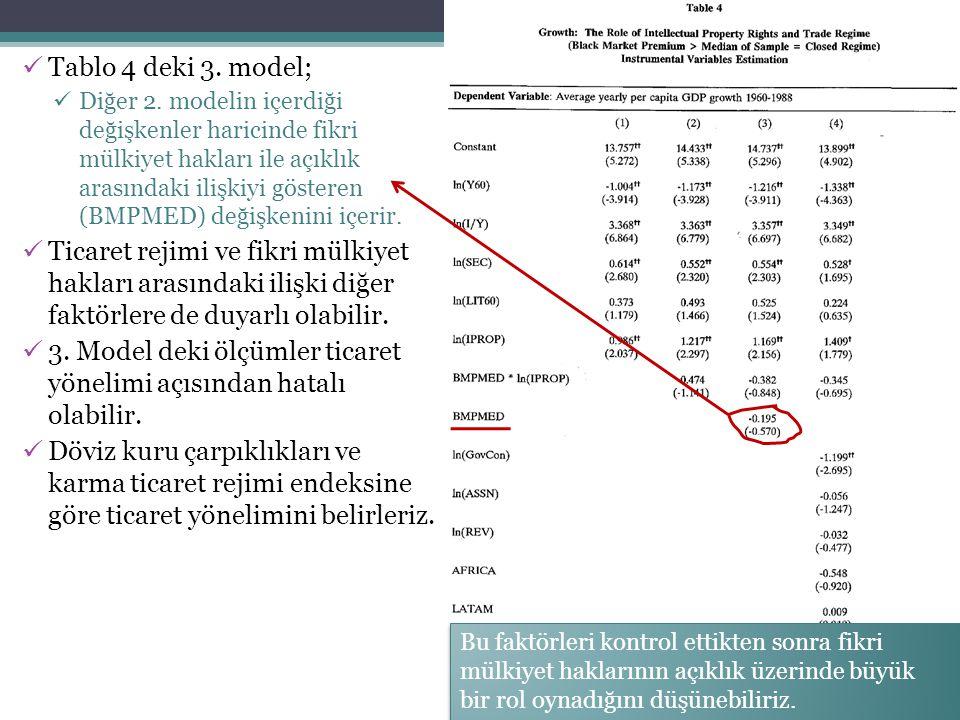 3. Model deki ölçümler ticaret yönelimi açısından hatalı olabilir.