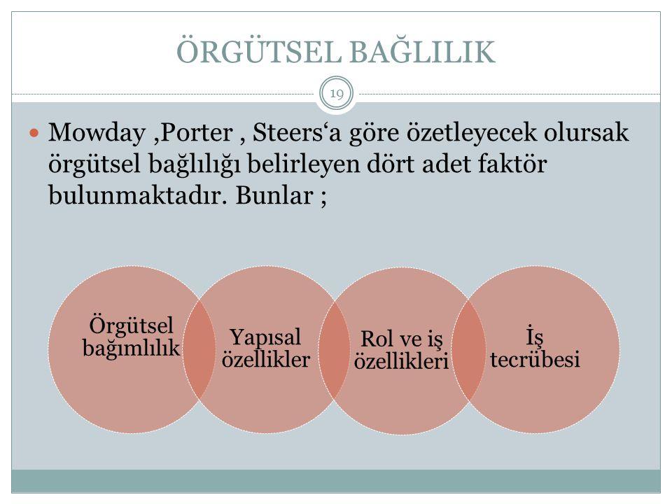 ÖRGÜTSEL BAĞLILIK Mowday ,Porter , Steers'a göre özetleyecek olursak örgütsel bağlılığı belirleyen dört adet faktör bulunmaktadır. Bunlar ;