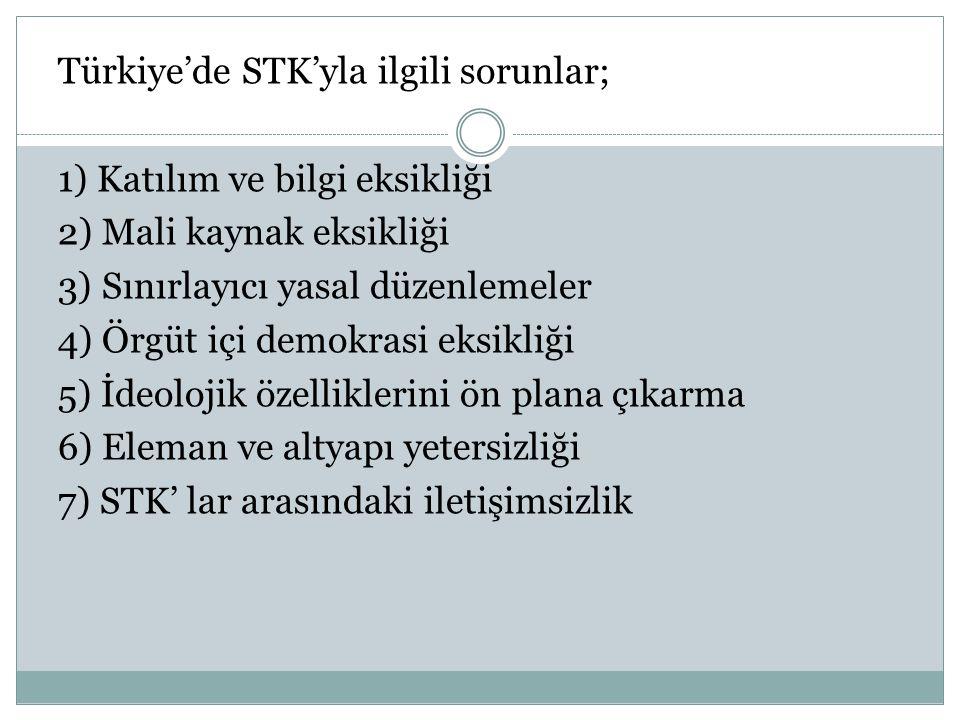 Türkiye'de STK'yla ilgili sorunlar; 1) Katılım ve bilgi eksikliği 2) Mali kaynak eksikliği 3) Sınırlayıcı yasal düzenlemeler 4) Örgüt içi demokrasi eksikliği 5) İdeolojik özelliklerini ön plana çıkarma 6) Eleman ve altyapı yetersizliği 7) STK' lar arasındaki iletişimsizlik