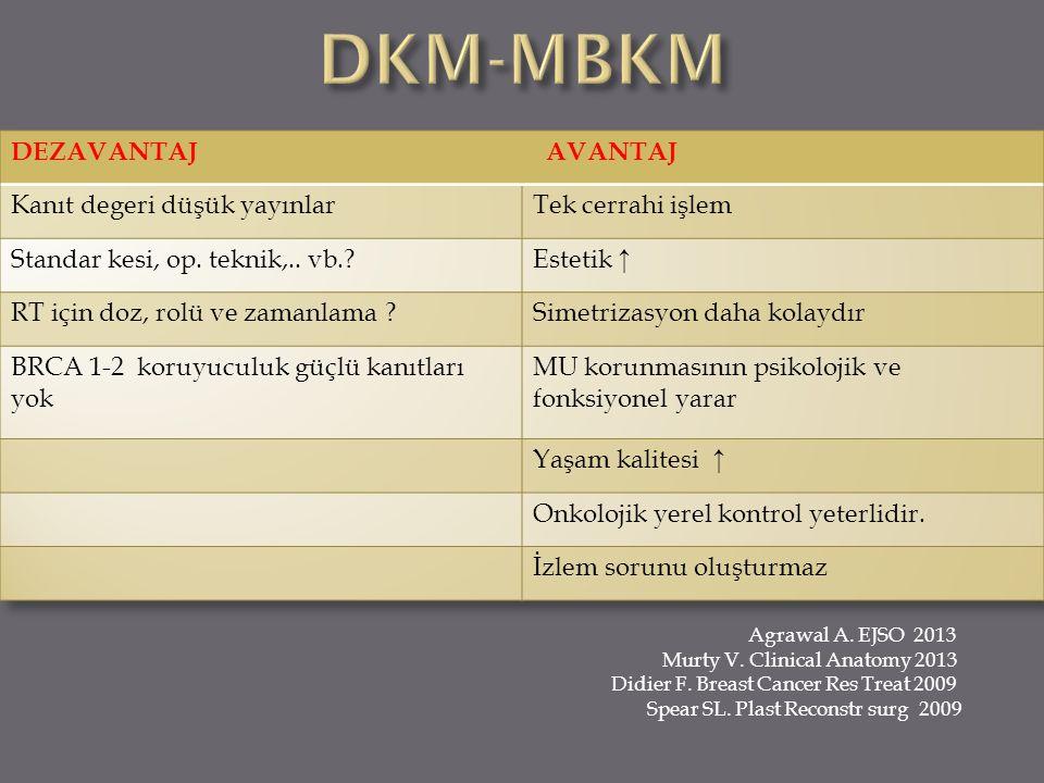 DKM-MBKM DEZAVANTAJ AVANTAJ Kanıt degeri düşük yayınlar