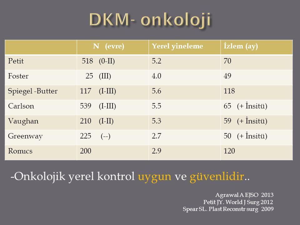 DKM- onkoloji -Onkolojik yerel kontrol uygun ve güvenlidir.. N (evre)