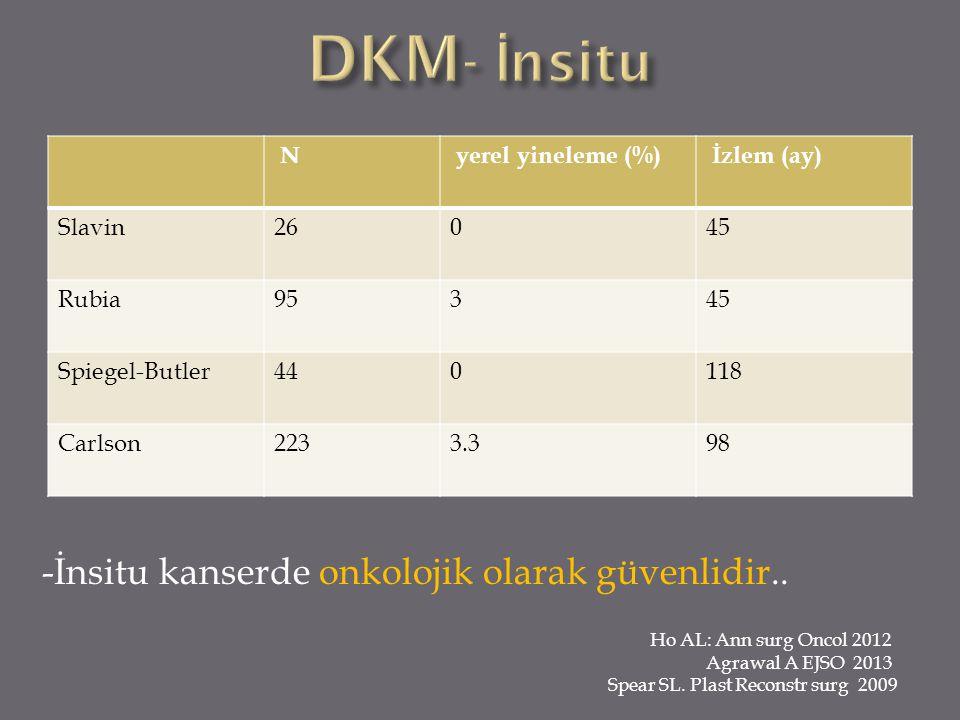 DKM- İnsitu -İnsitu kanserde onkolojik olarak güvenlidir.. N