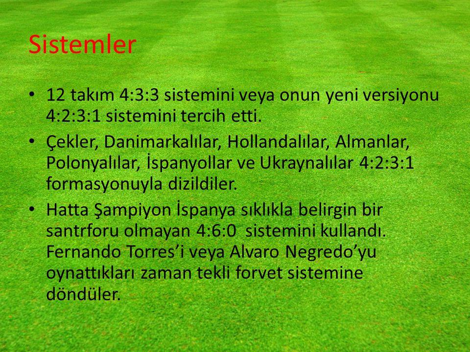 Sistemler 12 takım 4:3:3 sistemini veya onun yeni versiyonu 4:2:3:1 sistemini tercih etti.
