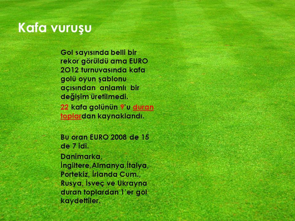 Kafa vuruşu Gol sayısında belli bir rekor görüldü ama EURO 2O12 turnuvasında kafa golü oyun şablonu açısından anlamlı bir değişim üretilmedi.