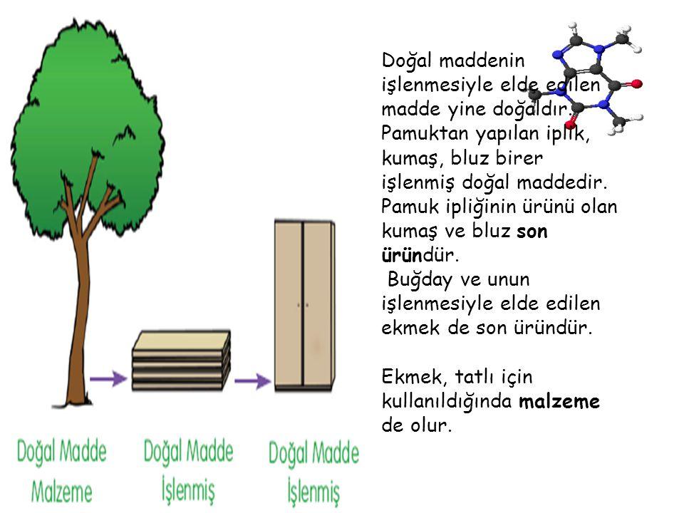 Doğal maddenin işlenmesiyle elde edilen madde yine doğaldır.