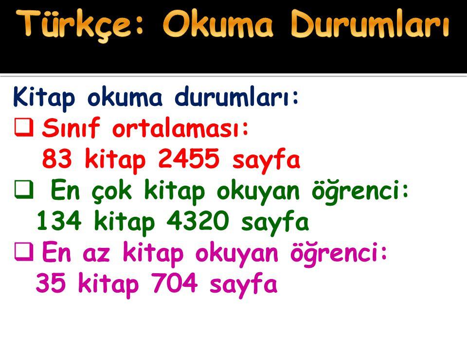 Türkçe: Okuma Durumları