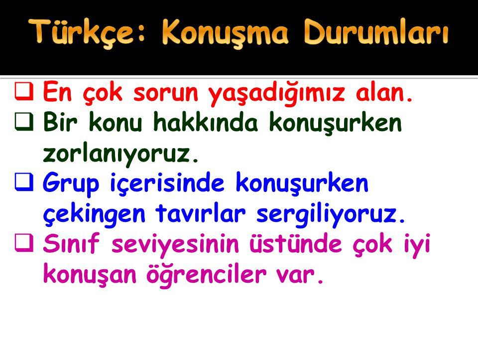 Türkçe: Konuşma Durumları