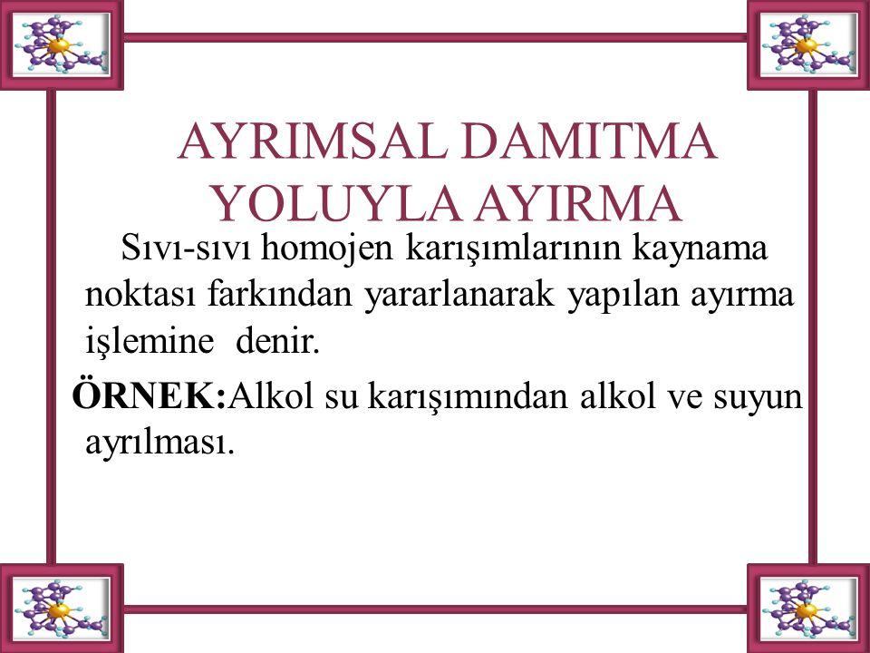 AYRIMSAL DAMITMA YOLUYLA AYIRMA