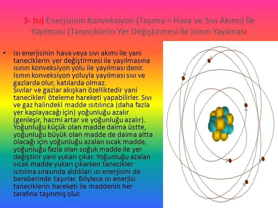 3- Isı) Enerjisinin Konveksiyon (Taşıma = Hava ve Sıvı Akımı) İle Yayılması (Taneciklerin Yer Değiştirmesi İle Isının Yayılması