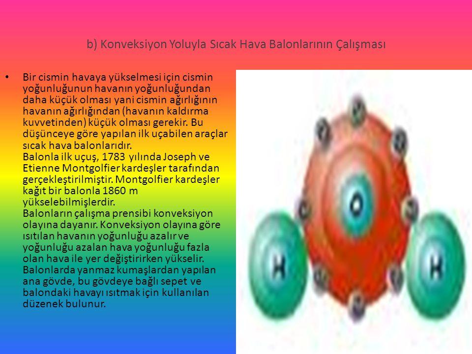 b) Konveksiyon Yoluyla Sıcak Hava Balonlarının Çalışması