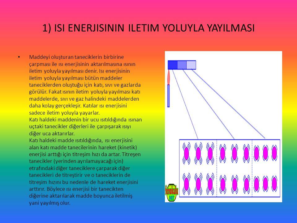 1) ISI ENERJISININ ILETIM YOLUYLA YAYILMASI
