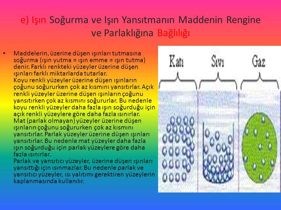 e) Işın Soğurma ve Işın Yansıtmanın Maddenin Rengine ve Parlaklığına Bağlılığı