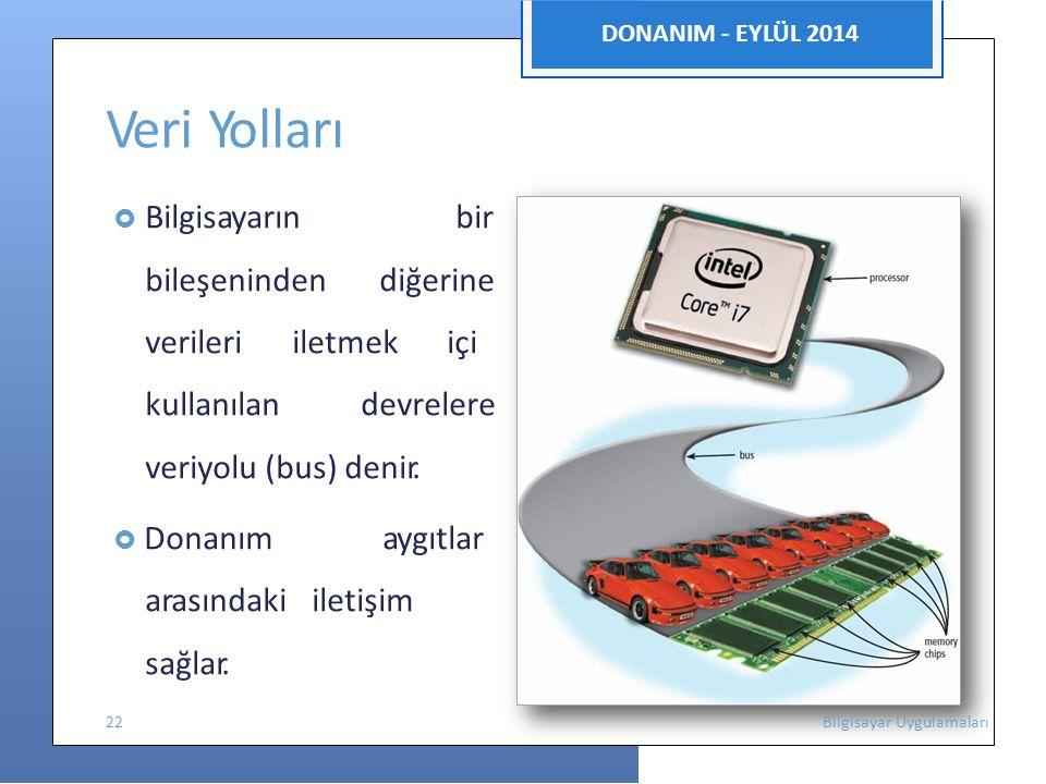 Veri Yolları DONANIM - EYLÜL 2014 bileşeninden diğerine n