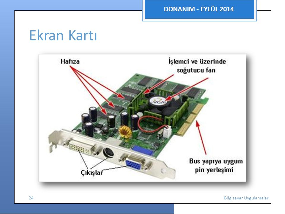 DONANIM - EYLÜL 2014 Ekran Kartı.