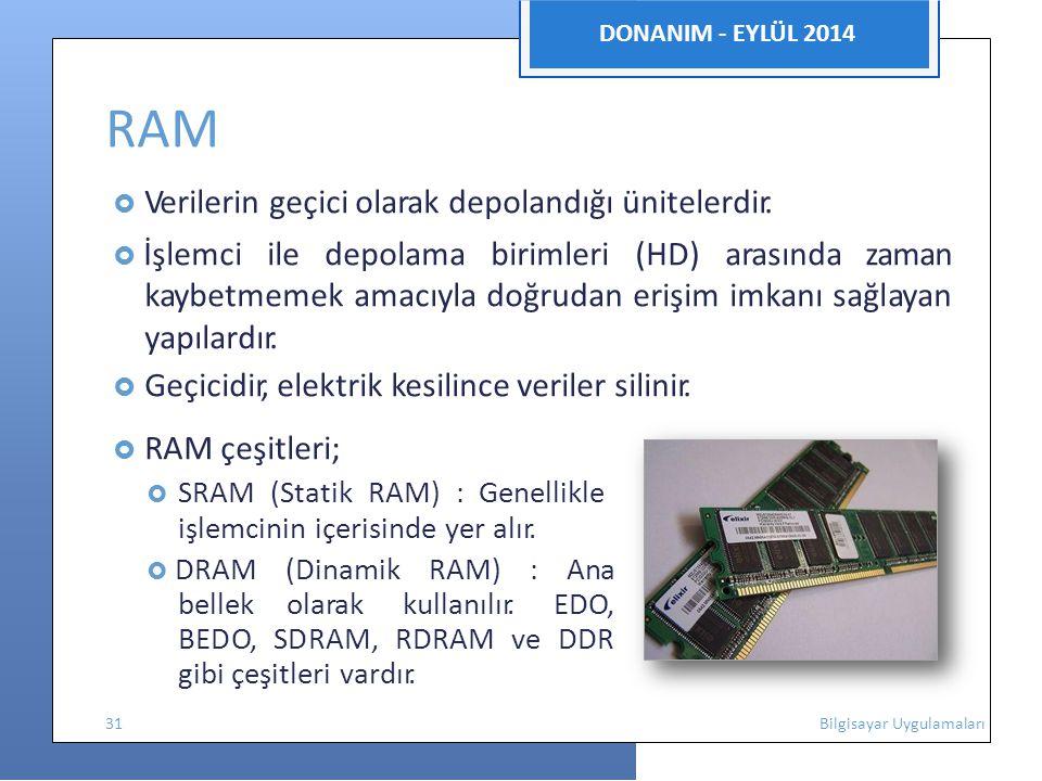 RAM işlemcinin içerisinde yer alır. DONANIM - EYLÜL 2014