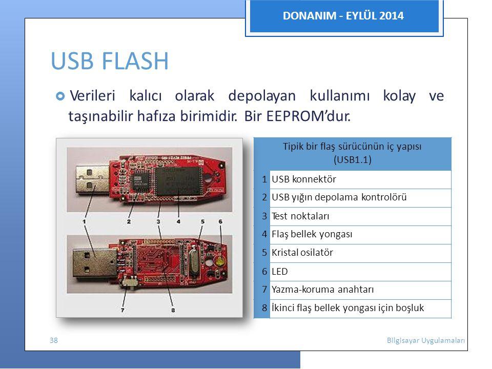 USB FLASH taşınabilir hafıza birimidir. Bir EEPROM'dur.