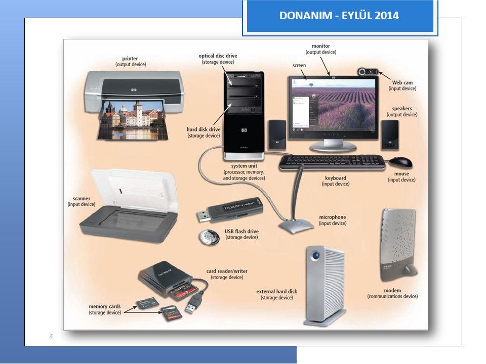 DONANIM - EYLÜL 2014 Bilgisayar Uygulamaları 4