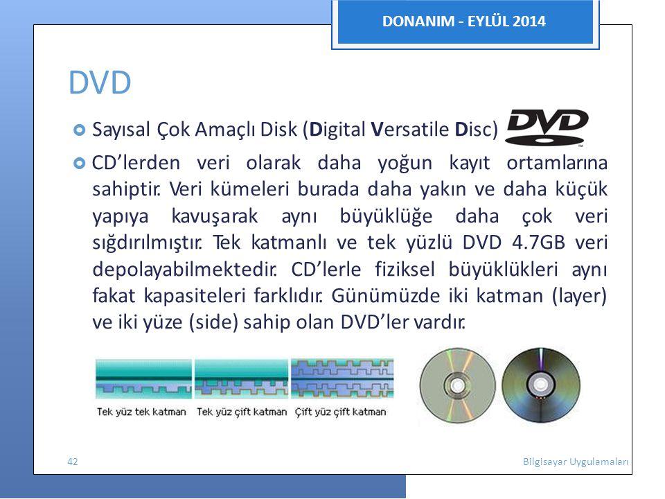 DONANIM - EYLÜL 2014 DVD.  Sayısal Çok Amaçlı Disk (Digital Versatile Disc)