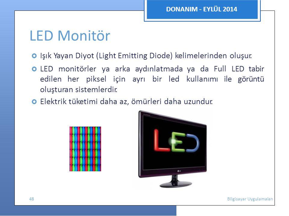 LED Monitör DONANIM - EYLÜL 2014