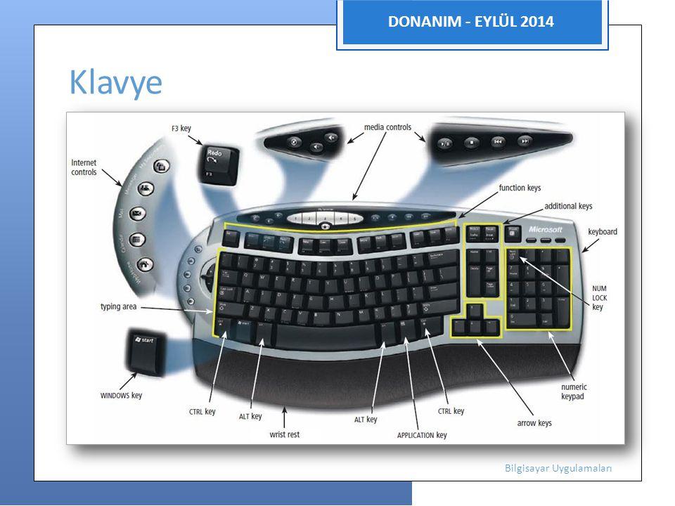 DONANIM - EYLÜL 2014 Klavye Bilgisayar Uygulamaları 51