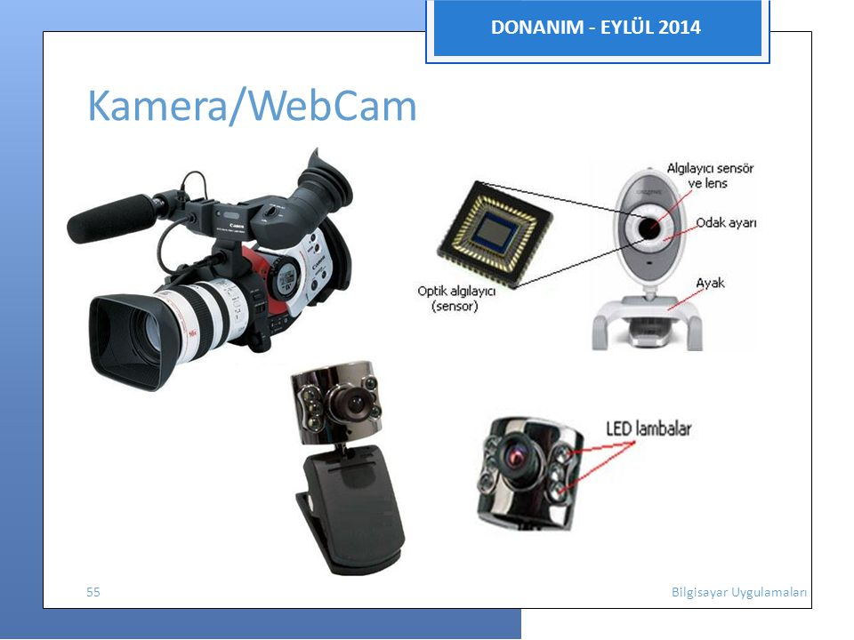 DONANIM - EYLÜL 2014 Kamera/WebCam.