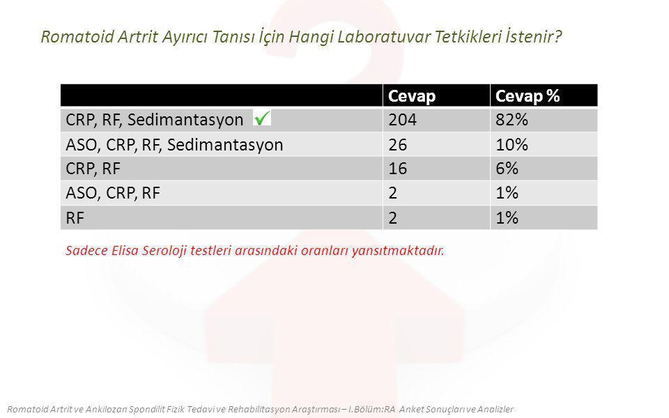 ASO, CRP, RF, Sedimantasyon 26 10% CRP, RF 16 6% ASO, CRP, RF 2 1% RF
